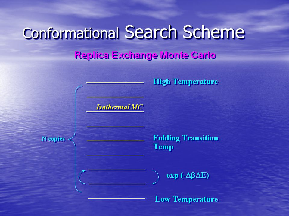 Conformational Search Scheme
