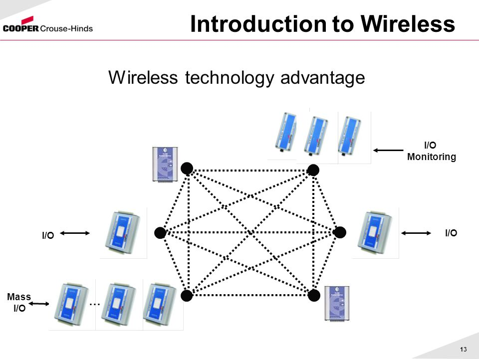 13 Wireless technology advantage Mass I/O Monitoring I/O Introduction to Wireless …