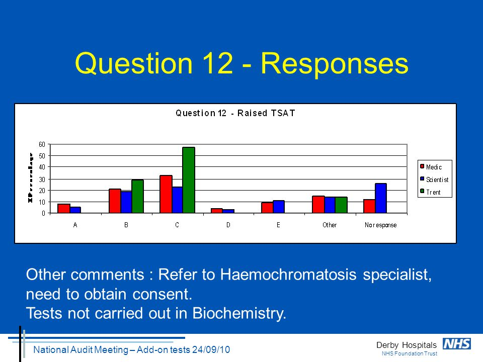 Derby Hospitals NHS Foundation Trust National Audit Meeting – Add-on tests 24/09/10 Question 12 - Responses Other comments : Refer to Haemochromatosis