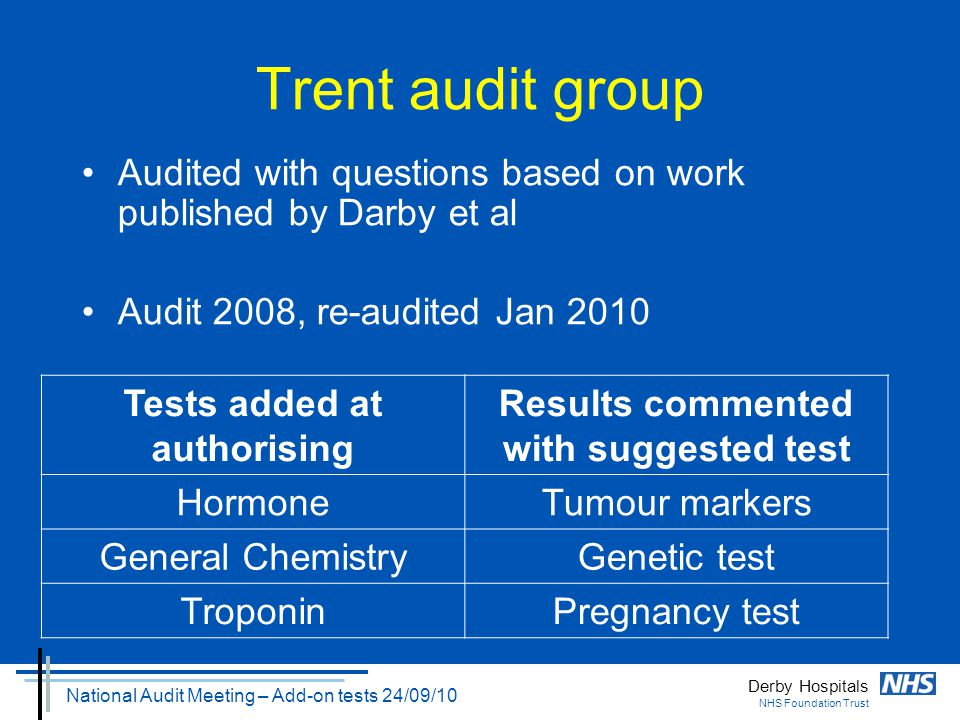 Derby Hospitals NHS Foundation Trust National Audit Meeting – Add-on tests 24/09/10 Trent audit group Audited with questions based on work published b