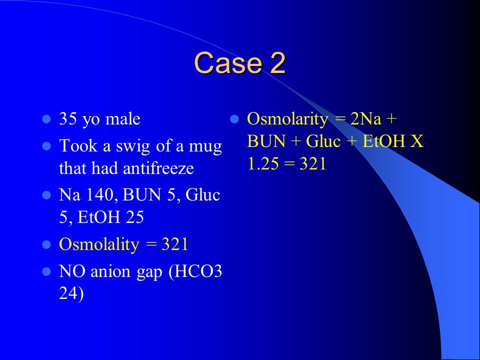 Case 2 35 yo male Took a swig of a mug that had antifreeze Na 140, BUN 5, Gluc 5, EtOH 25 Osmolality = 321 NO anion gap (HCO3 24) Osmolarity = 2Na + BUN + Gluc + EtOH X 1.25 = 321