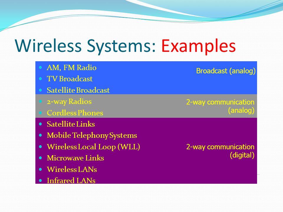 Broadcast (analog) 2-way communication (digital) 2-way communication (analog) Wireless Systems: Examples AM, FM Radio TV Broadcast Satellite Broadcast