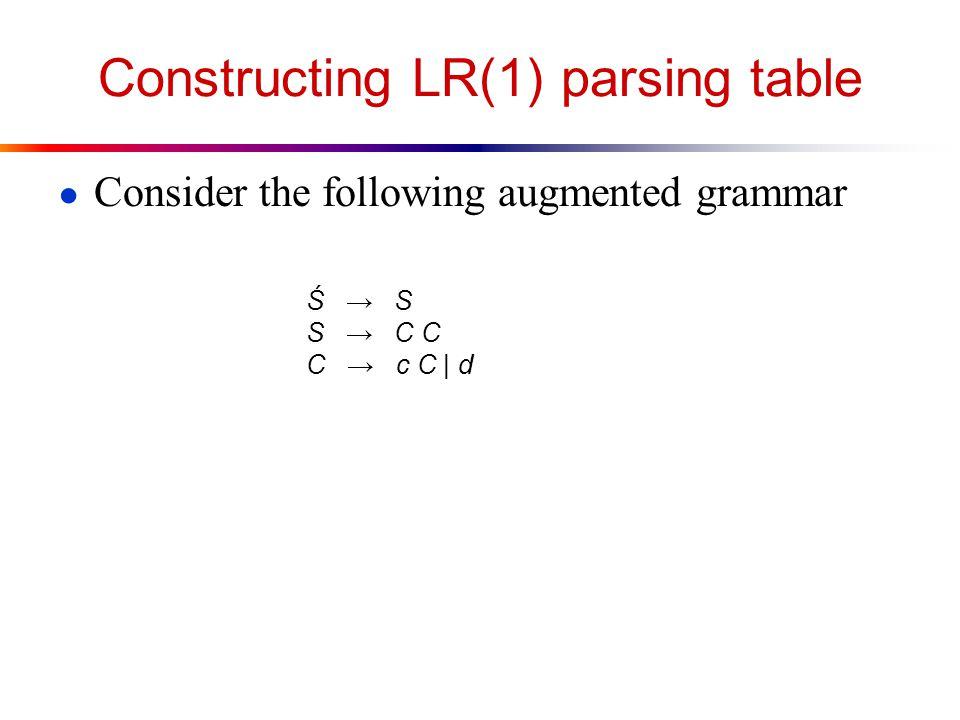 Constructing LR(1) parsing table ● Consider the following augmented grammar Ś → S S → C C C → c C | d