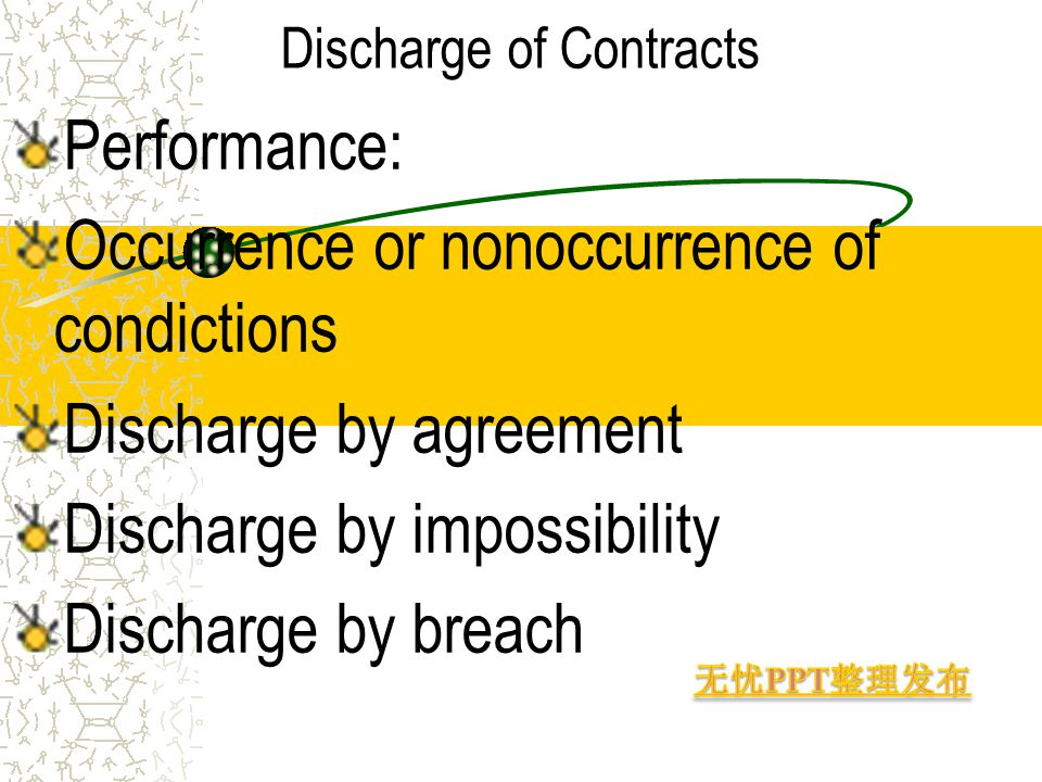 Discharge of Contracts Performance: Occurrence or nonoccurrence of condictions Discharge by agreement Discharge by impossibility Discharge by breach