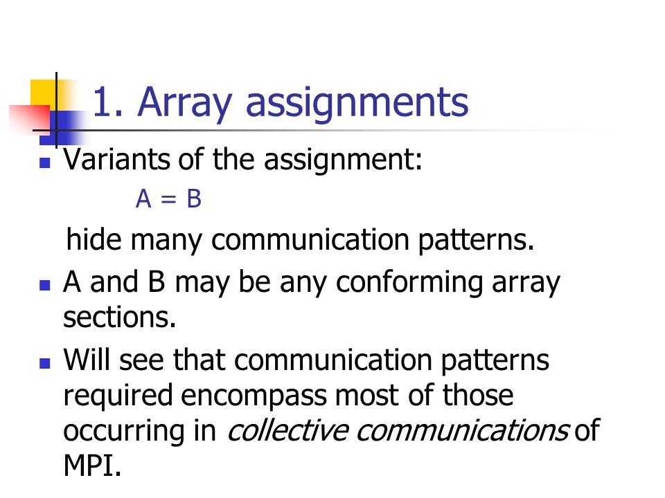 The Remap class Characteristic example of communication schedule class: class Remap { Remap(const DAD* dst, const DAD* src, const int len); void execute(void* dstDat, void* srcDat); }
