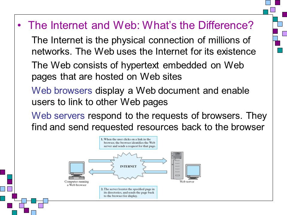 The Internet and Web: What's the Difference.