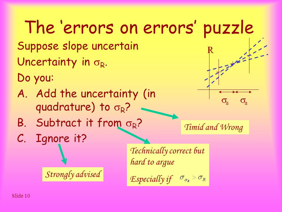 Slide 10 The 'errors on errors' puzzle Suppose slope uncertain Uncertainty in  R.