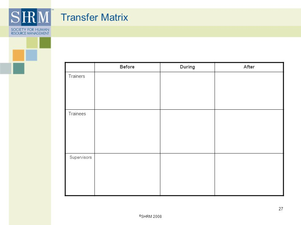 © SHRM 2008 27 Transfer Matrix BeforeDuringAfter Trainers Trainees Supervisors