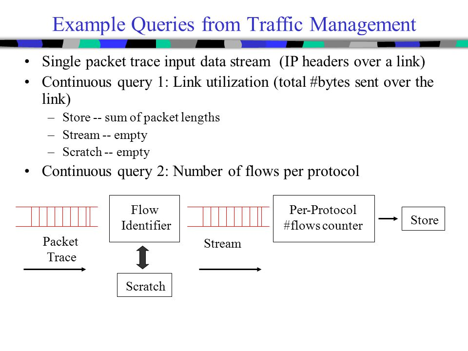 Example Queries from Traffic Management Single packet trace input data stream (IP headers over a link) Continuous query 1: Link utilization (total #by