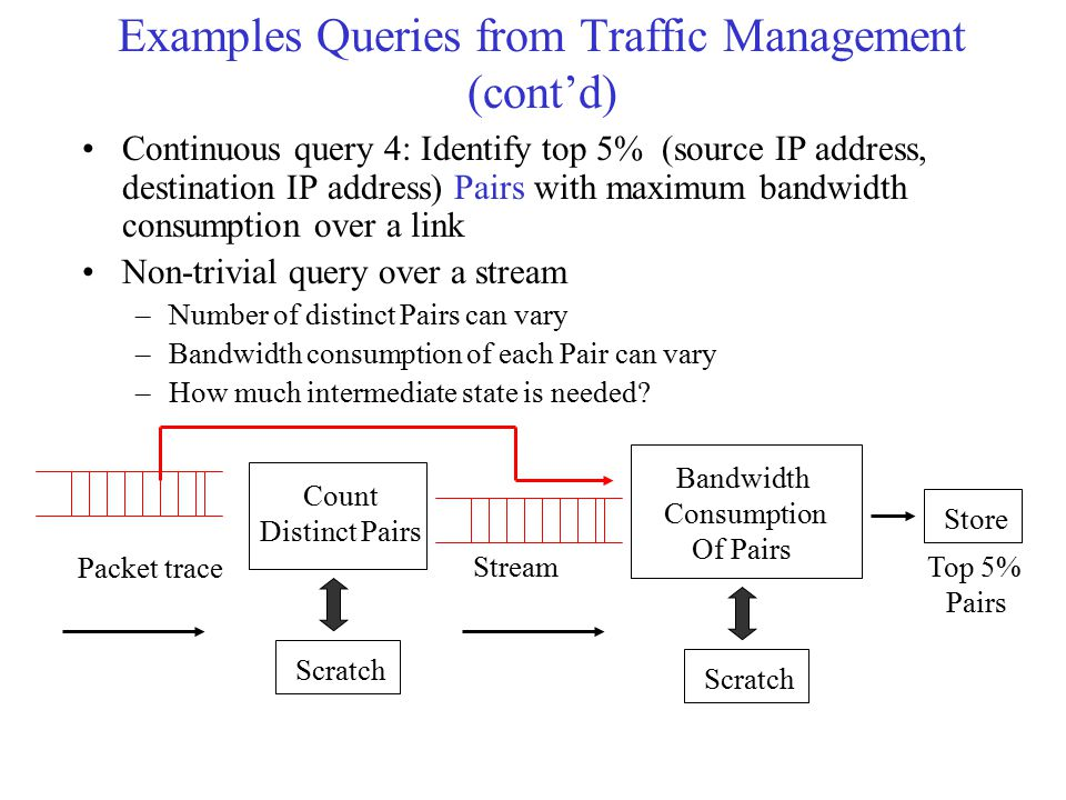 Examples Queries from Traffic Management (cont'd) Continuous query 4: Identify top 5% (source IP address, destination IP address) Pairs with maximum b