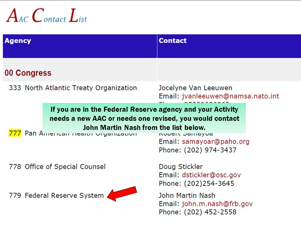 Federal Acquisition Service U.S. General Services Administration How To Find Your AAC Point of Contact If you are in the Federal Reserve agency and yo