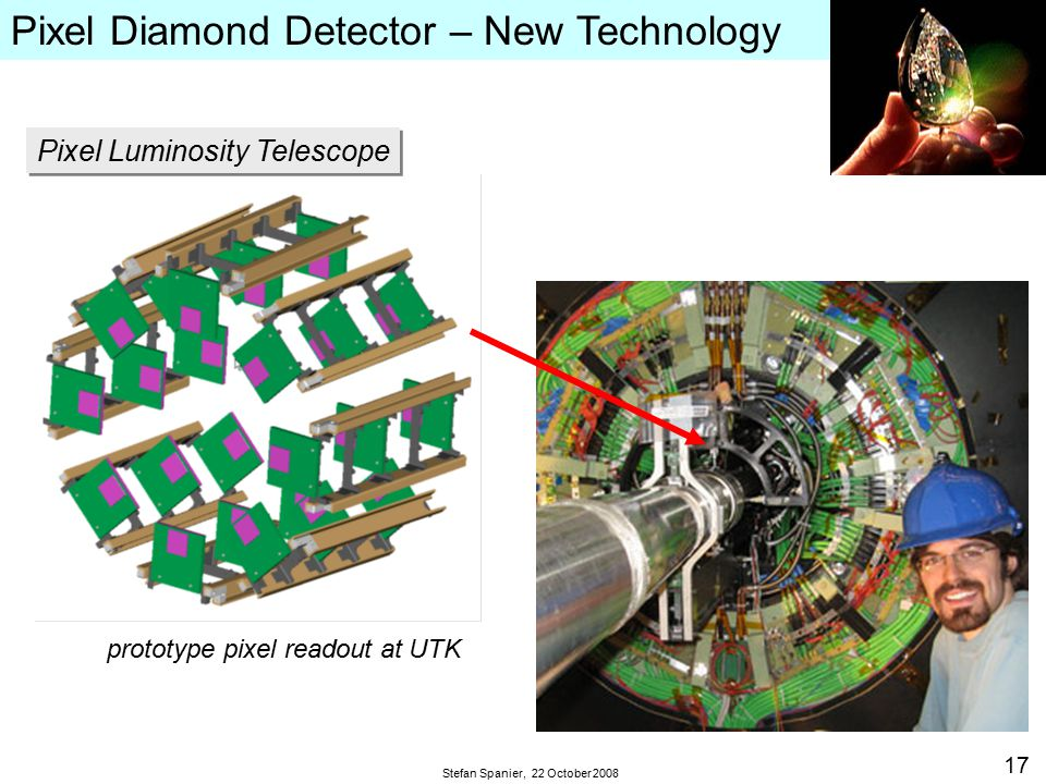 17 Stefan Spanier, 22 October 2008 Pixel Diamond Detector – New Technology Pixel Luminosity Telescope prototype pixel readout at UTK