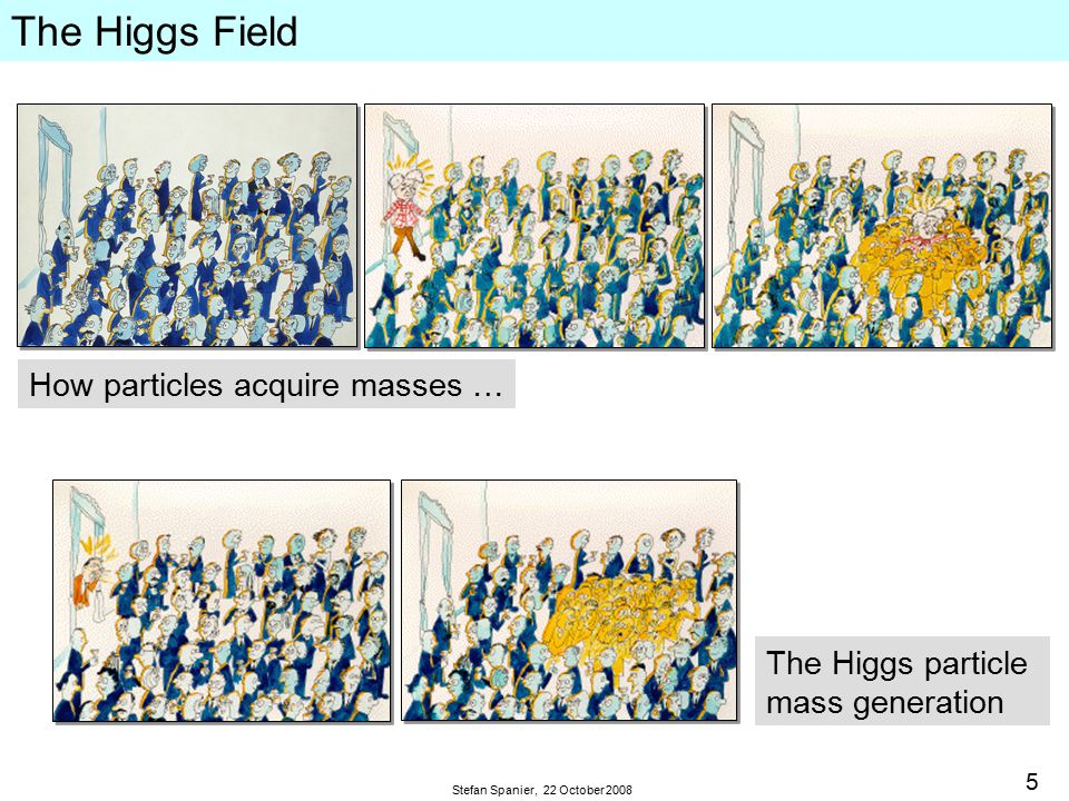5 Stefan Spanier, 22 October 2008 How particles acquire masses … The Higgs particle mass generation The Higgs Field