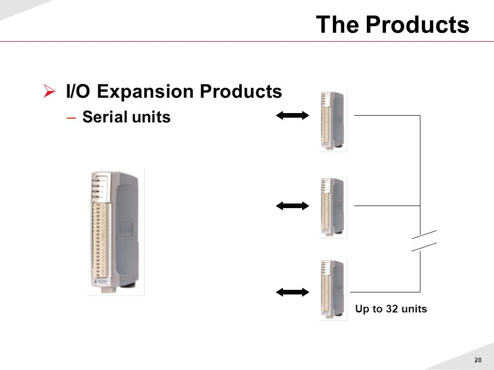28 The Products  I/O Expansion Products –Serial units Up to 32 units
