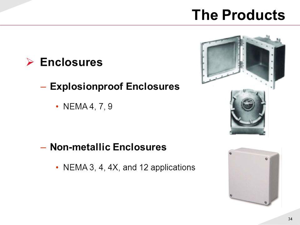 34 The Products  Enclosures –Explosionproof Enclosures NEMA 4, 7, 9 –Non-metallic Enclosures NEMA 3, 4, 4X, and 12 applications