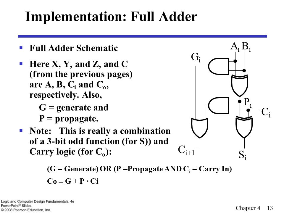 Chapter 4 13 Implementation: Full Adder  Full Adder Schematic  Here X, Y, and Z, and C (from the previous pages) are A, B, C i and C o, respectively.