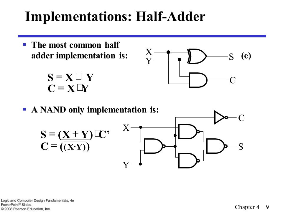 Chapter 4 10 Functional Block: Full-Adder  A full adder is similar to a half adder, but includes a carry-in bit from lower stages.