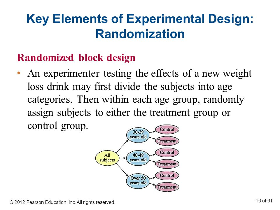 Key Elements of Experimental Design: Randomization Randomized block design An experimenter testing the effects of a new weight loss drink may first divide the subjects into age categories.