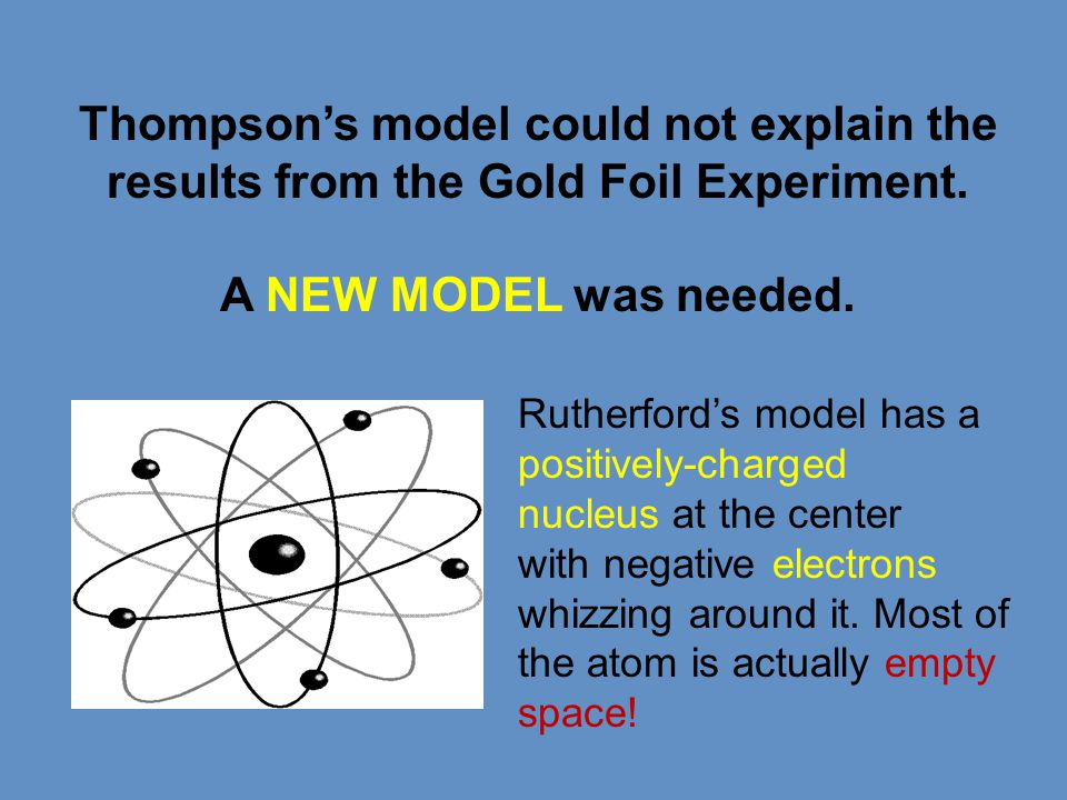Thompson's model could not explain the results from the Gold Foil Experiment.