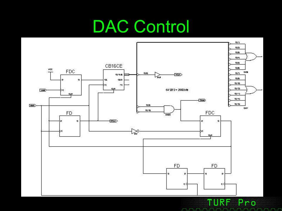DAC Control