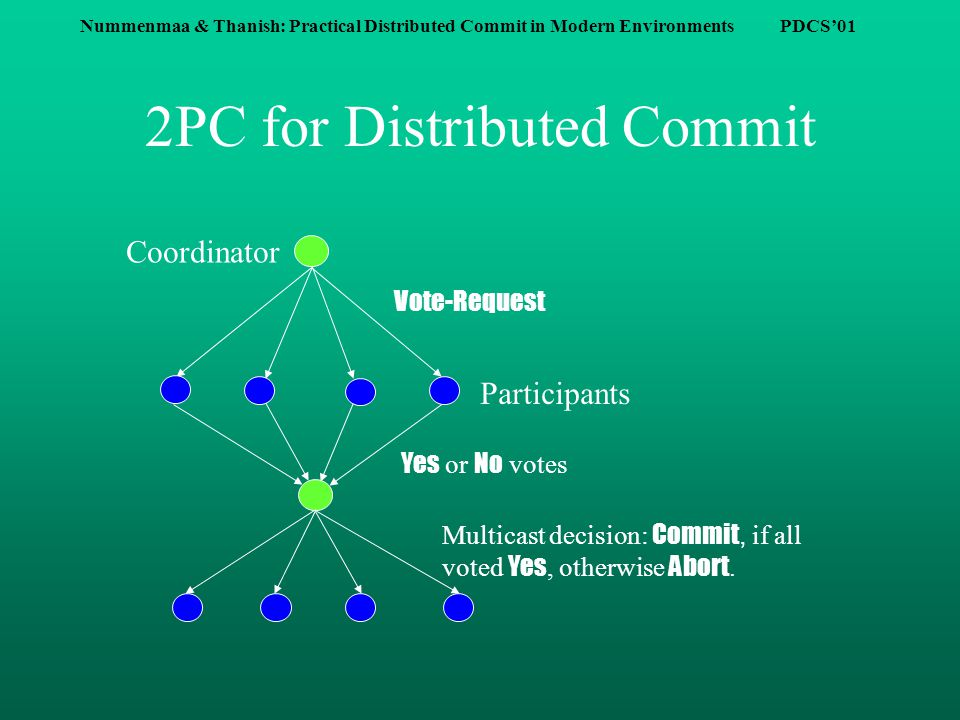 Nummenmaa & Thanish: Practical Distributed Commit in Modern Environments PDCS'01 Multicast ABORT Interactive 2PC Coordinator Vote-Request If the Coordinator gets a Cancel message before multicasting a decision, it decides to abort.