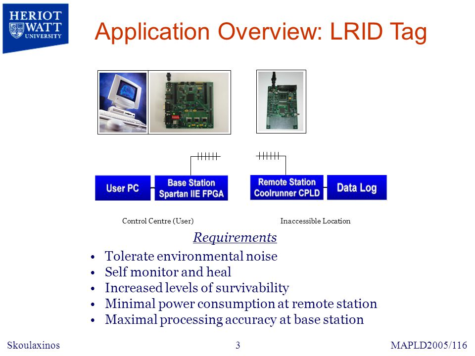 LRID Tag - Main Operation MAPLD2005/116 Skoulaxinos4 Event from user Command Transmission by Base Station Signal Present.