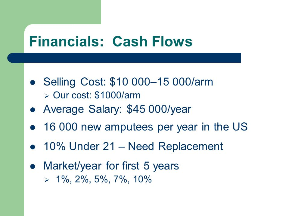 Financials: Cash Flows Selling Cost: $10 000–15 000/arm  Our cost: $1000/arm Average Salary: $45 000/year 16 000 new amputees per year in the US 10% Under 21 – Need Replacement Market/year for first 5 years  1%, 2%, 5%, 7%, 10%
