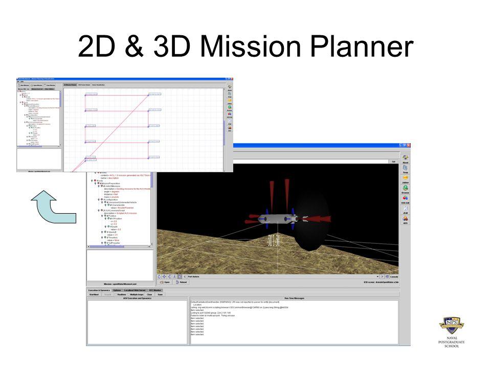 2D & 3D Mission Planner