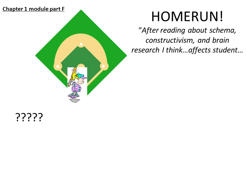 "HOMERUN! ""After reading about schema, constructivism, and brain research I think…affects student… ????? Chapter 1 module part F"
