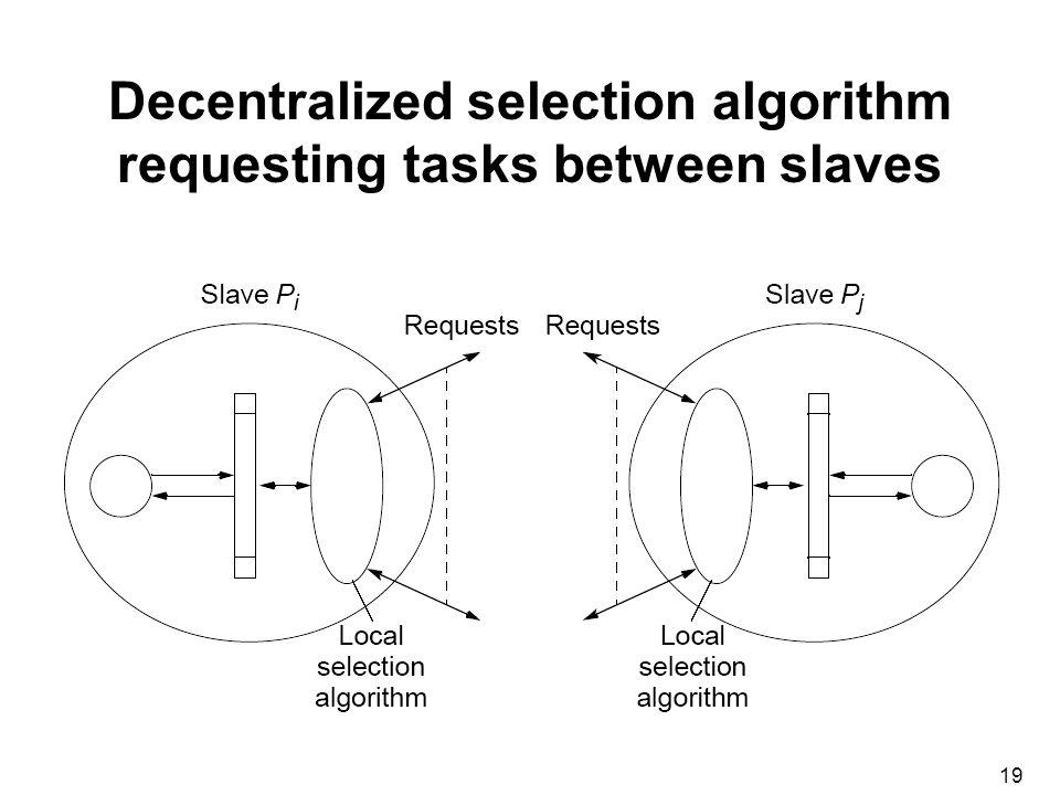 19 Decentralized selection algorithm requesting tasks between slaves
