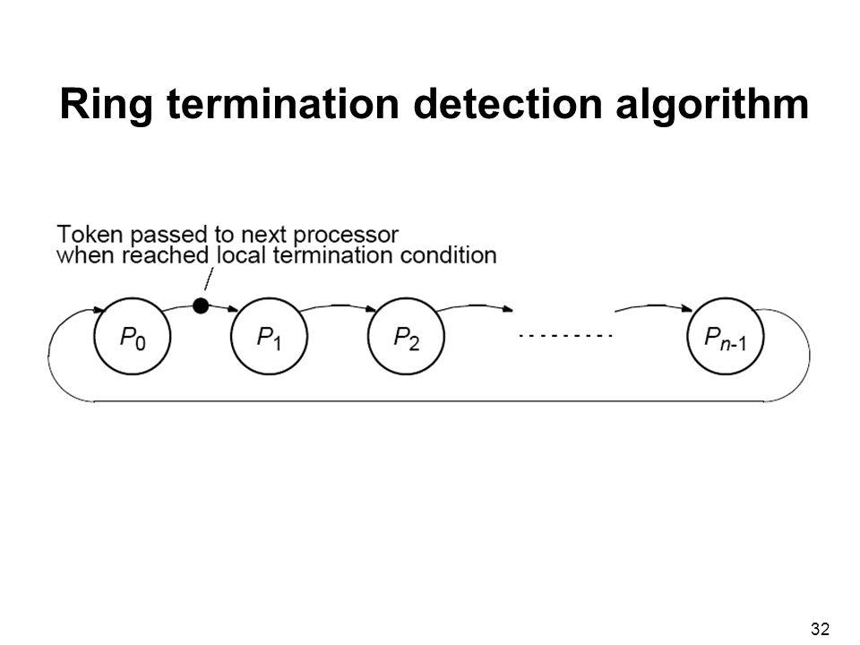 32 Ring termination detection algorithm