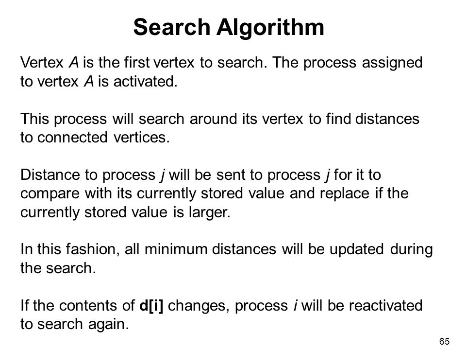 65 Search Algorithm Vertex A is the first vertex to search.