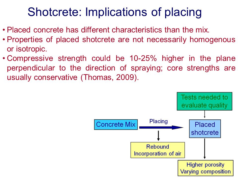 Shotcrete: Implications of placing Placed concrete has different characteristics than the mix. Properties of placed shotcrete are not necessarily homo