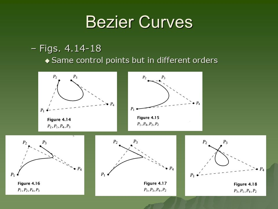 Bezier Curves –Figs. 4.14-18  Same control points but in different orders