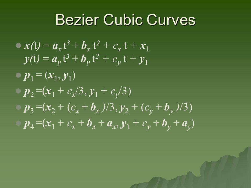 Bezier Cubic Curves x(t) = a x t 3 + b x t 2 + c x t + x 1 y(t) = a y t 3 + b y t 2 + c y t + y 1 p 1 = (x 1, y 1 ) p 2 =(x 1 + c x /3, y 1 + c y /3) p 3 =(x 2 + (c x + b x )/3, y 2 + (c y + b y )/3) p 4 =(x 1 + c x + b x + a x, y 1 + c y + b y + a y )