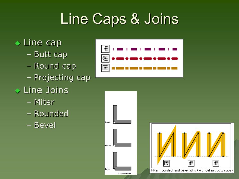 Line Caps & Joins  Line cap –Butt cap –Round cap –Projecting cap  Line Joins –Miter –Rounded –Bevel
