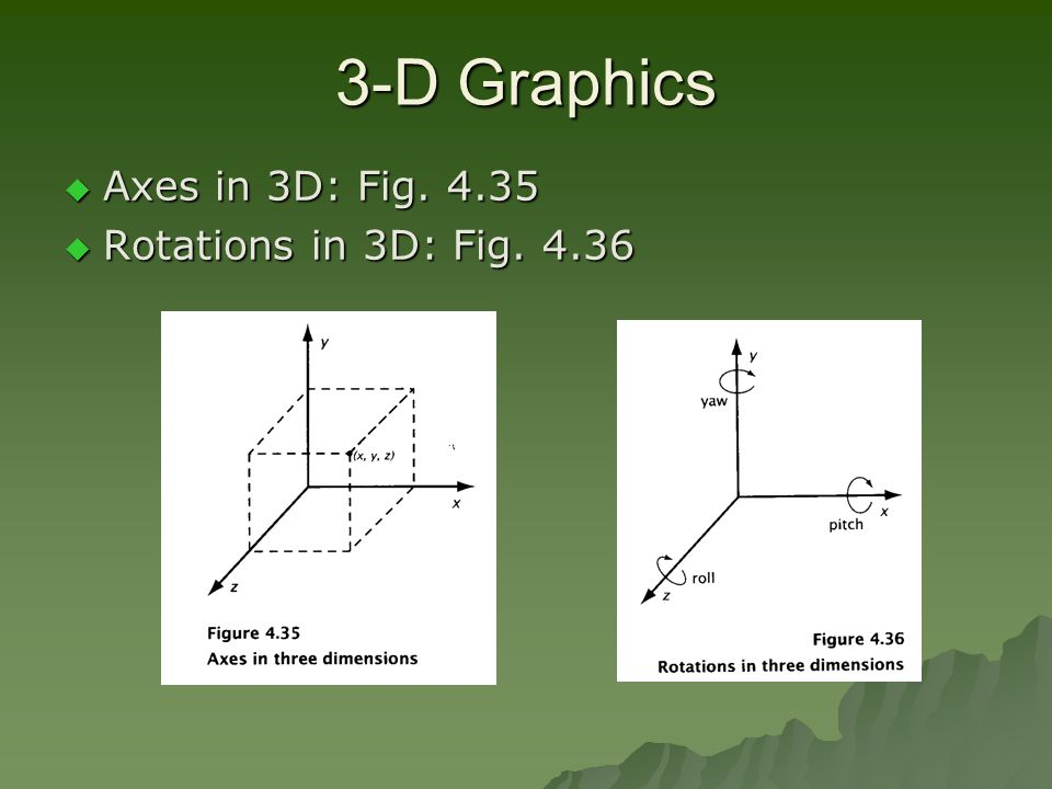 3-D Graphics  Axes in 3D: Fig. 4.35  Rotations in 3D: Fig. 4.36