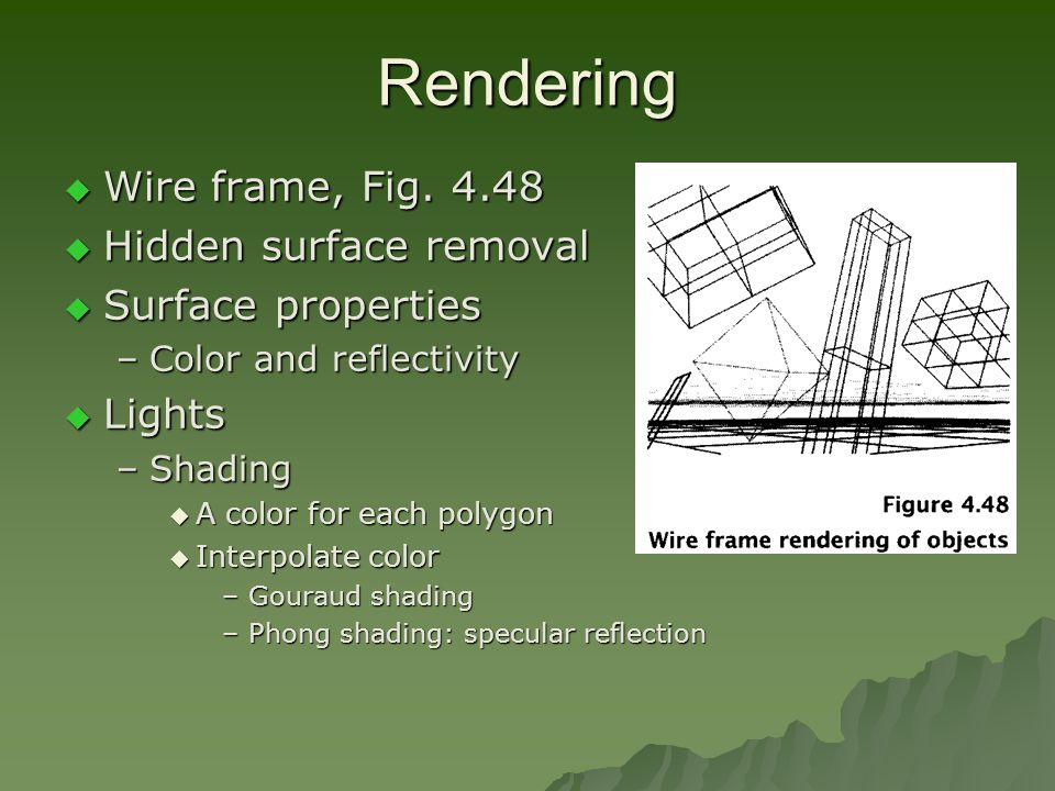 Rendering  Wire frame, Fig.