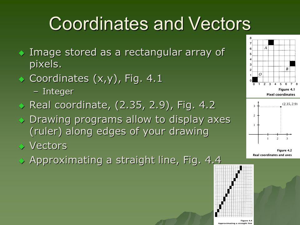 Coordinates and Vectors  Image stored as a rectangular array of pixels.