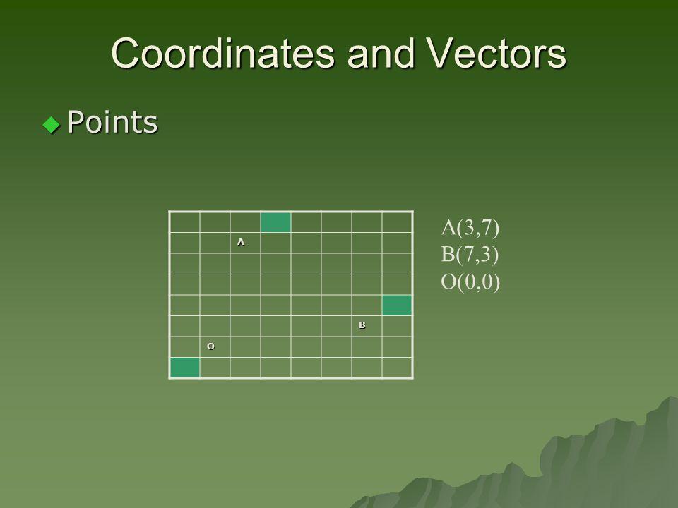 Coordinates and Vectors A B O A(3,7) B(7,3) O(0,0)  Points