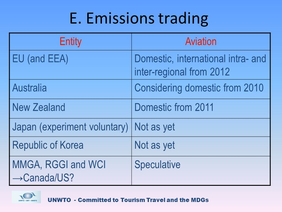 UNWTO - Committed to Tourism Travel and the MDGs E.