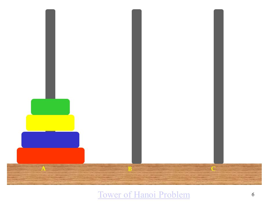 6 C B A Tower of Hanoi Problem