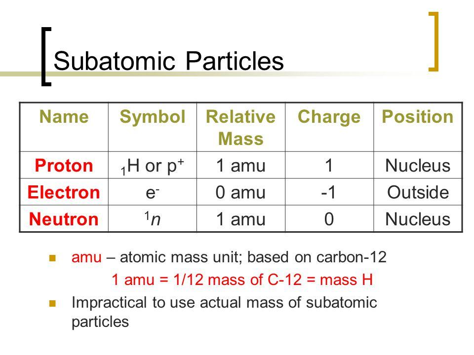 Subatomic Particles amu – atomic mass unit; based on carbon-12 1 amu = 1/12 mass of C-12 = mass H Impractical to use actual mass of subatomic particles NameSymbolRelative Mass ChargePosition Proton 1 H or p + 1 amu1Nucleus Electrone-e- 0 amuOutside Neutron 1n1n1 amu0Nucleus