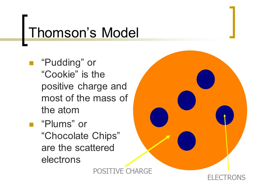 "Thomson's Model ""Pudding"" or ""Cookie"" is the positive charge and most of the mass of the atom ""Plums"" or ""Chocolate Chips"" are the scattered electrons"