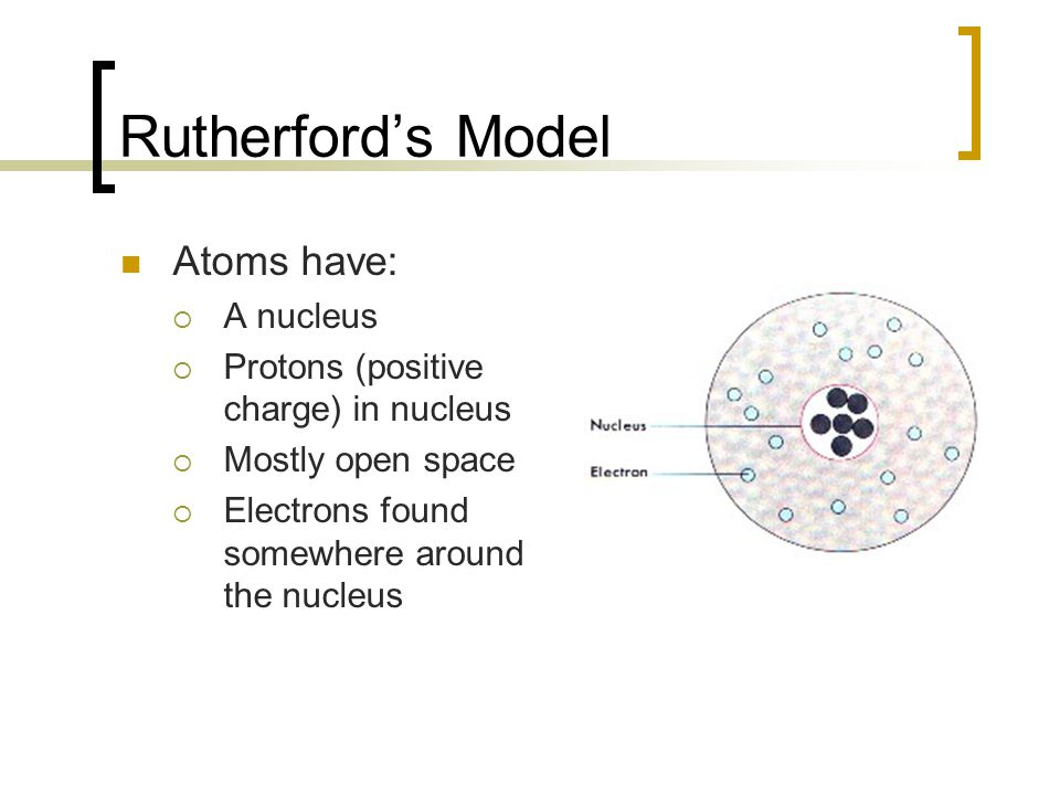 Rutherford's Model Atoms have:  A nucleus  Protons (positive charge) in nucleus  Mostly open space  Electrons found somewhere around the nucleus