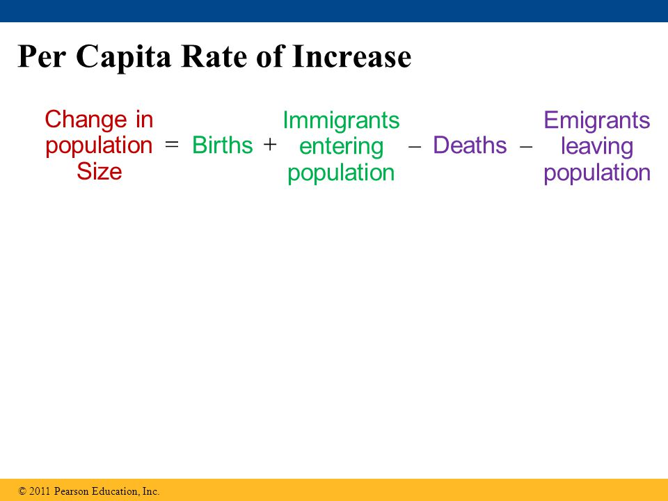 Per Capita Rate of Increase © 2011 Pearson Education, Inc. Change in population Size Births Immigrants entering population Deaths Emigrants leaving po