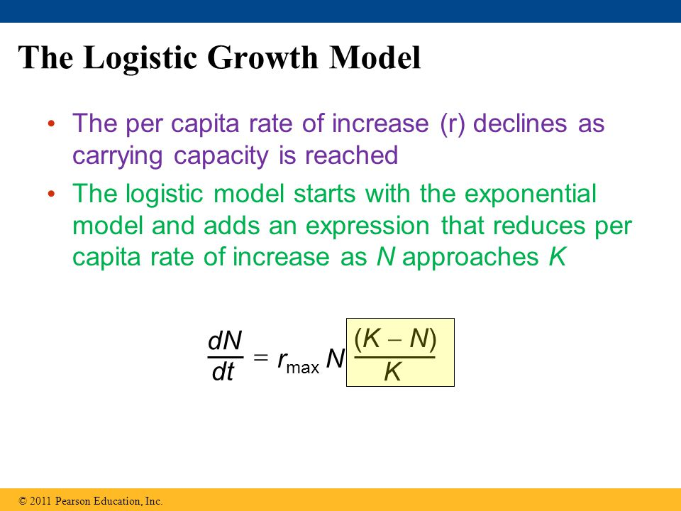 The Logistic Growth Model The per capita rate of increase (r) declines as carrying capacity is reached The logistic model starts with the exponential model and adds an expression that reduces per capita rate of increase as N approaches K dN dt  (K  N) K r max N © 2011 Pearson Education, Inc.