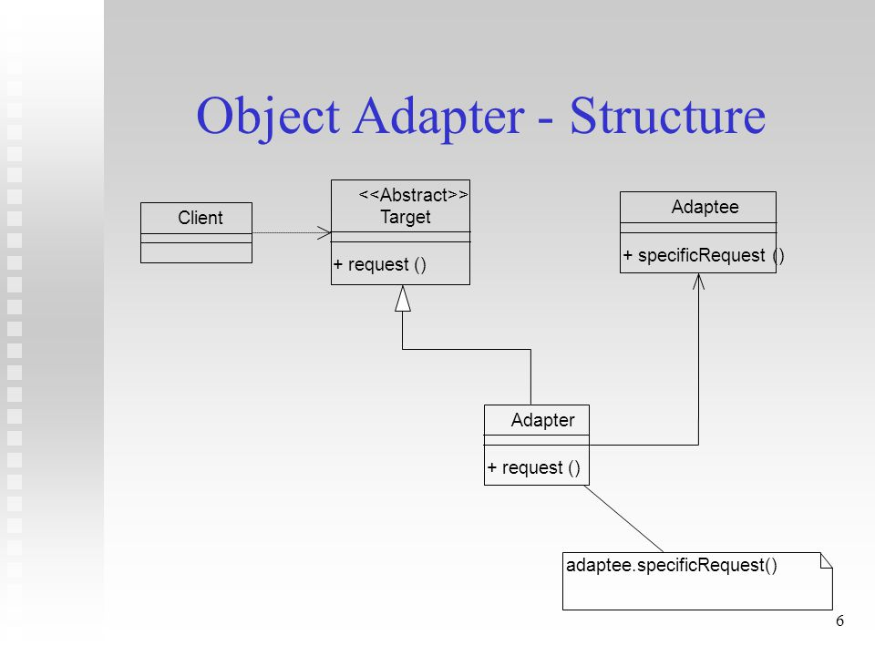 7 Class Adapter - Structure Client Target + request () > Adaptee + specificRequest () Adapter + request () specificRequest()