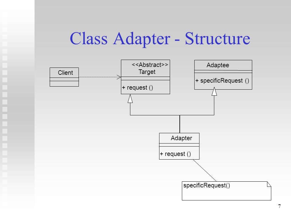 8 Adapter - Applicability n To use an existing class, and its interface does not match the one you need.