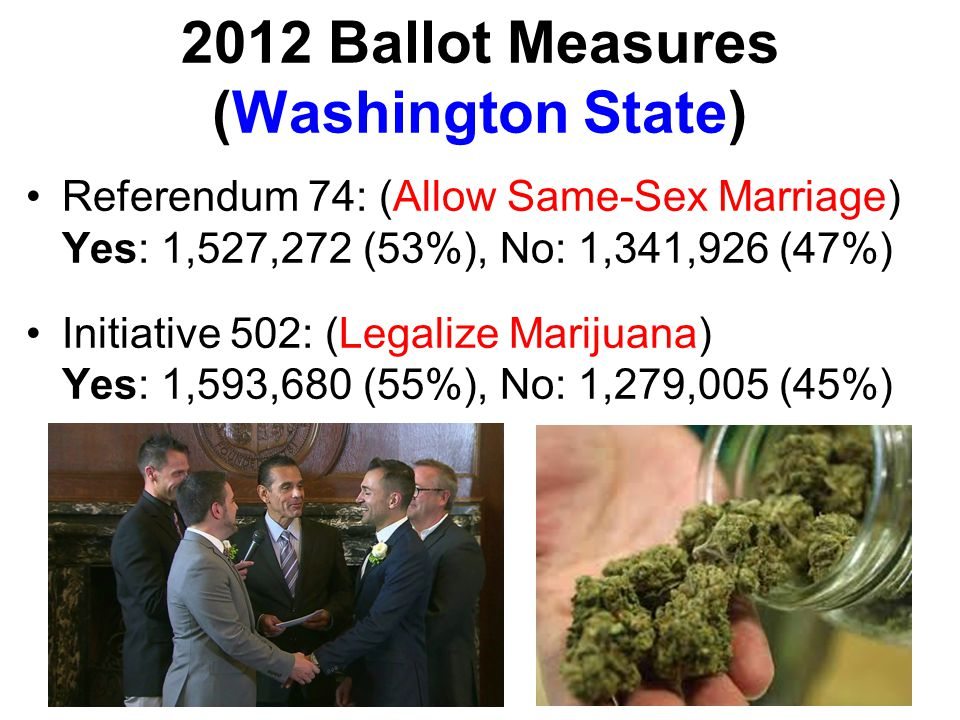 2012 Ballot Measures (Washington State) Referendum 74: (Allow Same-Sex Marriage) Yes: 1,527,272 (53%), No: 1,341,926 (47%) Initiative 502: (Legalize M